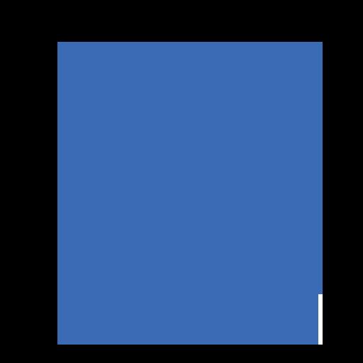 حلول أمان مراكز البيانات